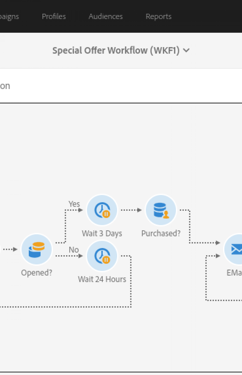 Adobe Campaign Workflow